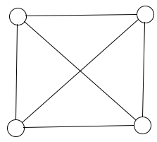 Acesta este un graf complet