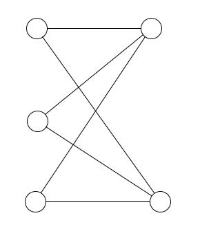 Graf bipartit complet