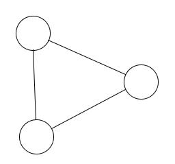 Graf planar