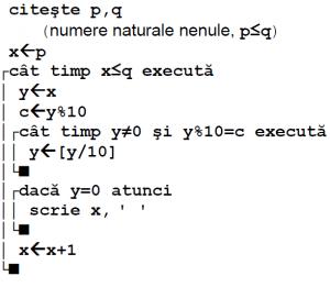 Algoritm pseudocod
