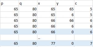 Tabel de valori bac model 2017 subiectul I