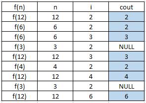 Rezolvare Subiectul 3 - Problema 2