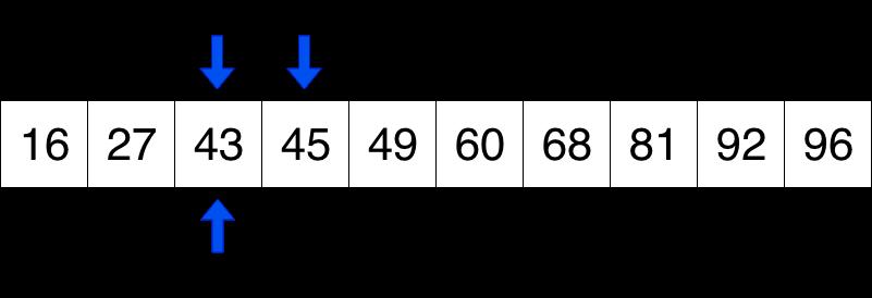 Cautarea binara in C++