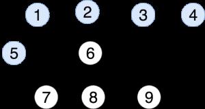 Diametrul unui arbore