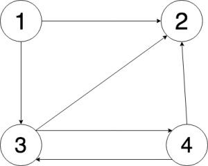 Subiectul 2 - Problema 1 - varianta d