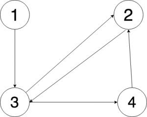 Subiectul 2 - Problema 1 - varianta c