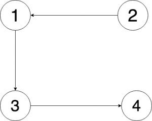 Subiectul 2 - Problema 1 - varianta b
