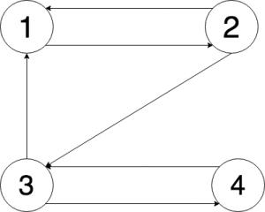 Subiectul 2 - Problema 1 - varianta a