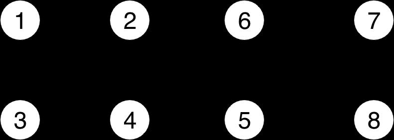 Inversa grafului din problema