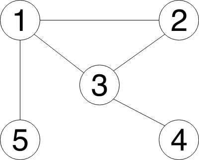 Enunt Subiectul 1 Problema 3