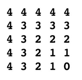 Enunt Subiectul 2 - Problema 3
