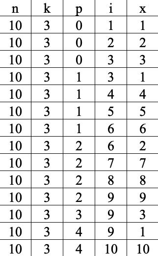 Rezolvare Subiectul 2 - Problema 1