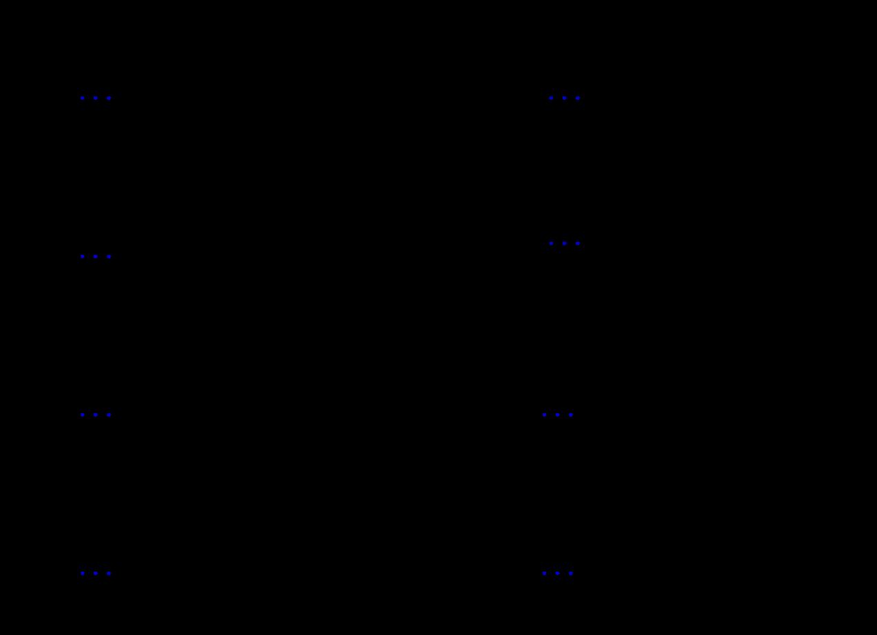 Transformarea pseudocodului