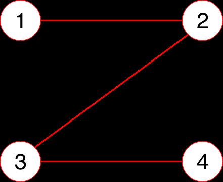 Ciclu hamiltonian